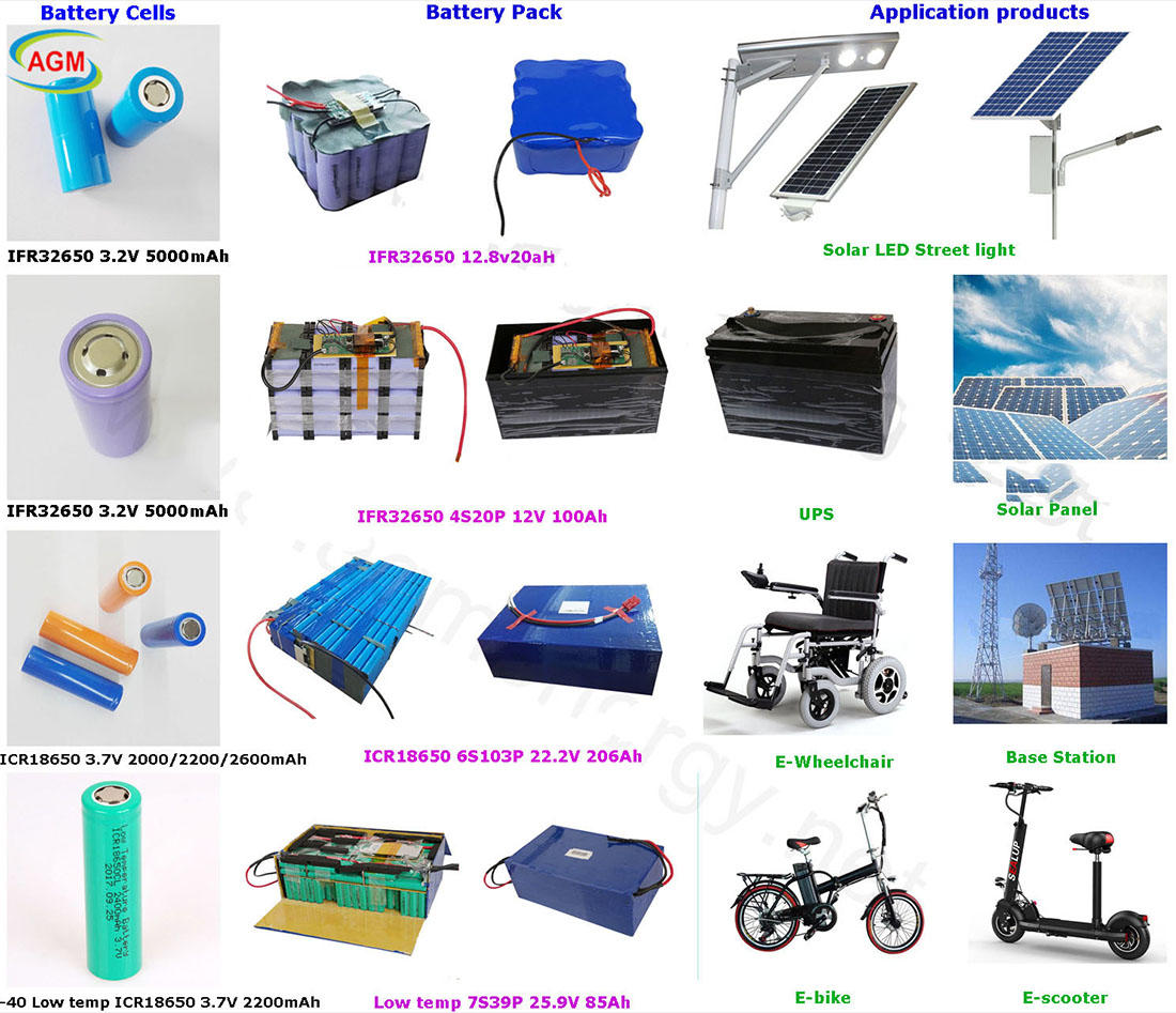 AGM lithium battery low temperature performance 18650 lithium battery company for led lighting